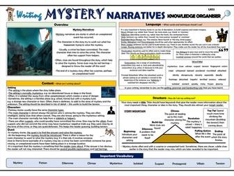 Writing Mystery Narratives - Upper KS2 Knowledge Organiser!