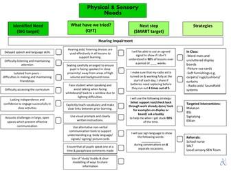 Sensory & Physical Teacher guidance sheets
