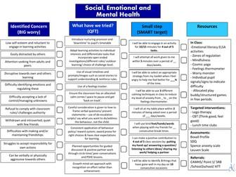 SEMH Teacher Guidance sheet