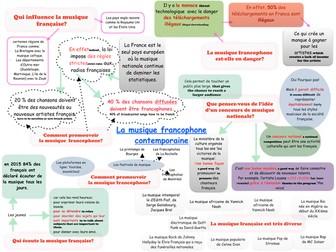 La musique A level French