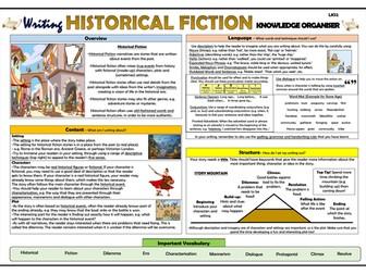 Writing Historical Fiction - Lower KS2 Knowledge Organiser!