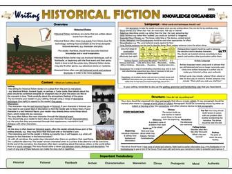 Writing Historical Fiction - Upper KS2 Knowledge Organiser!
