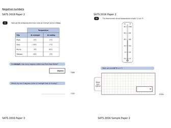 KS2 Maths - Negative numbers/Temperature  SATs questions 2014-2019