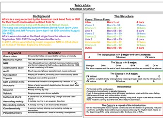 Toto's Africa Knowledge Organiser Eduqas GCSE Music