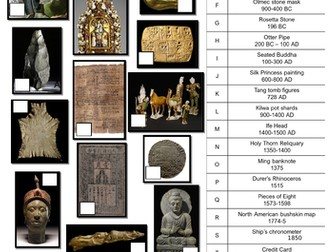 History of the World in 20 Objects