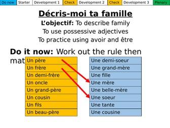 Décris-moi ta famille Dynamo 1 Module 4.1