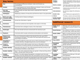 AQA Psychology Gender knowledge organiser PAPER 3
