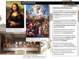 Renaissance Activity Sheet