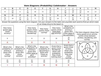 Venn Diagrams (Probability) Codebreaker