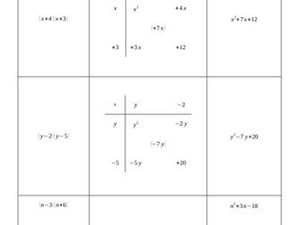Expanding and Factorising Quadratics - Fill In The Blanks