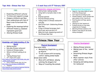 Chinese new year topic web