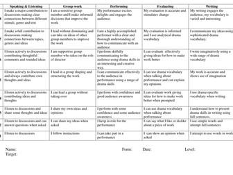 Key Stage 3 Drama Levels