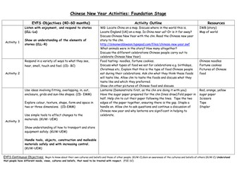 Chinese New Year Activity Plan