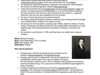 Electricity Scientists information sheets HT