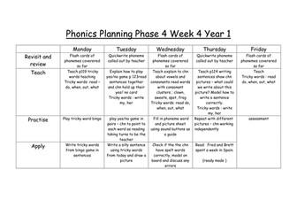phonics phase 4 planning