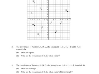 KS3 Linear Graphs & Equations (Year 9 – Unit 5)