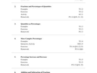Fractions and Percentages (MEP – GCSE) worksheet