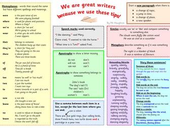 VCOP Pyramids & Writing Tips Mats