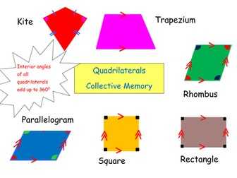Collective Memory - Types of Quadrilaterals - Game