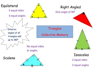 Collective Memory - Types of Triangles - Game