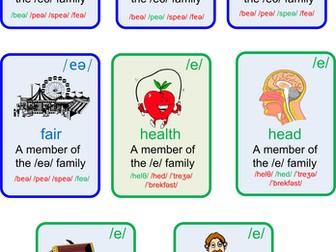 Happy Families ELT cards - EA families