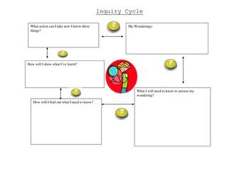 Inquiry Plan