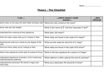 Theory checklist