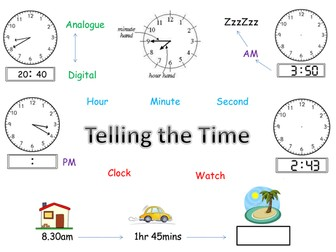 Collective Memory - Telling the Time - KS3