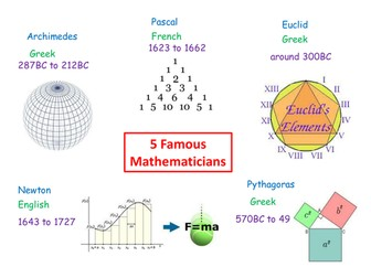 Collective Memory - 5 Famous Mathematicians
