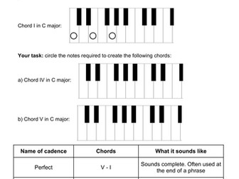 Chords and cadences worksheet