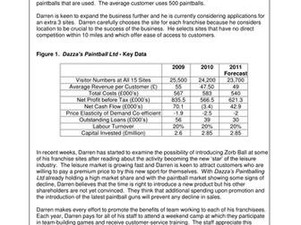 AQA Unit 2 AS Business Studies Practice Paper