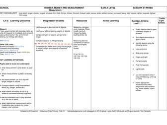 CFE Termly Maths Planner