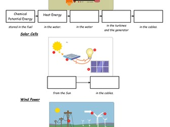 Worksheet - Energy Transfers for Energy Resources
