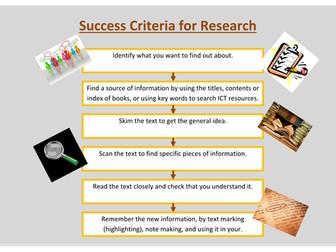 best invention essay structure
