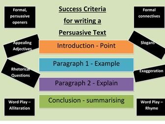 Success criteria for persuasive texts