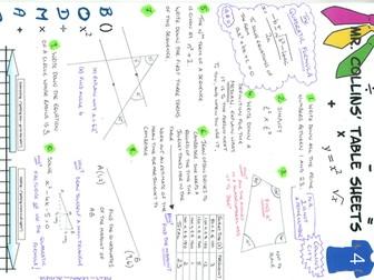 Mr. Collins' Maths Table Sheets - Collins City 4