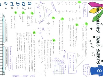 Mr. Collins' Maths Table Sheets - Collins City 8