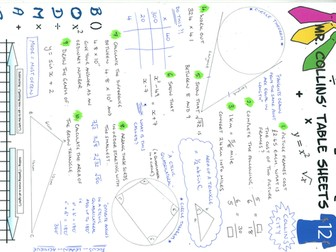 Mr. Collins' Maths Table Sheets - Collins City 12