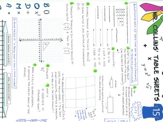 Mr. Collins' Maths Table Sheets - Collins City 15