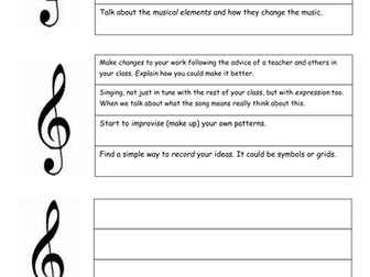 'Next steps' when giving feedback to pupils