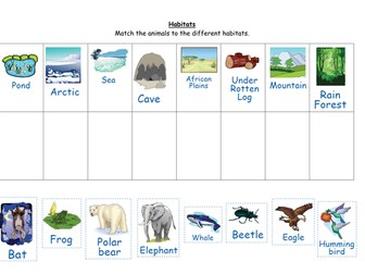Match the animals to their habitats