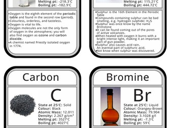 Element Cards with properties of elements.