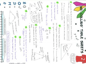 Mr. Collins' Maths Sheets - Revision aid KS3 , KS4