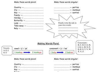 More forming plurals: worksheet & poster