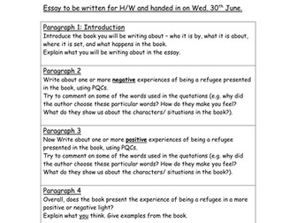 Does The American Dream Still Exist Today Essay  An Interesting Incident Essay also Custom Essay Reviews Essay Plan For Refugee Boy By Temperance  Teaching Resources  Tes Persuasive Essay On Capital Punishment