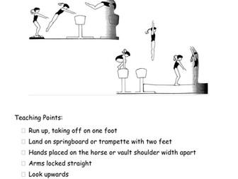 Gymnastic Teaching Cards