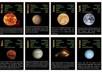 Solar System Top Trumps