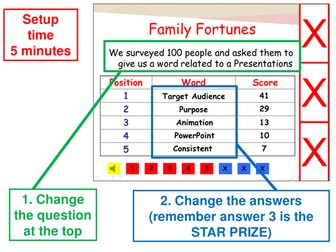 Family Fortunes Interactive Starter