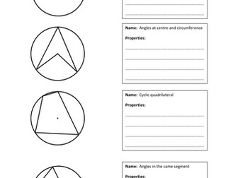 Circle Theorems Notes To Complete