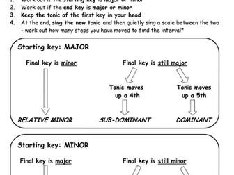 Modulations help sheet